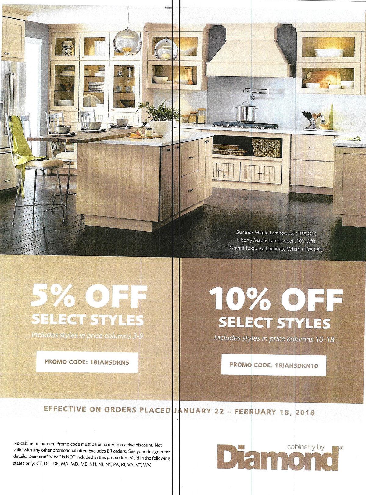 Kitchen Cabinets Wheeling Wv